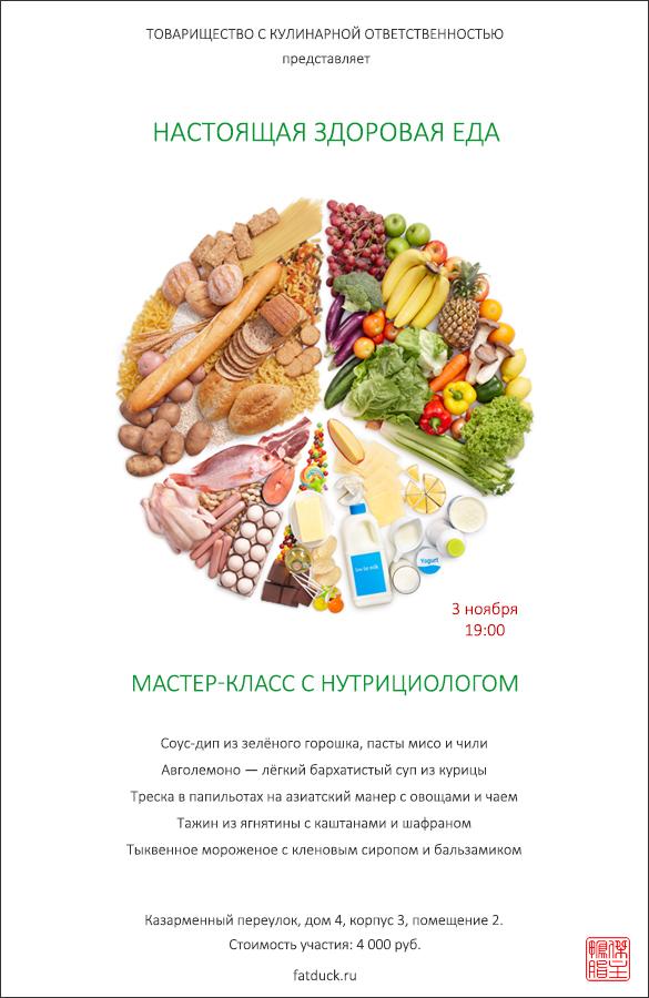 здоровая еда для похудения рецепты своими руками