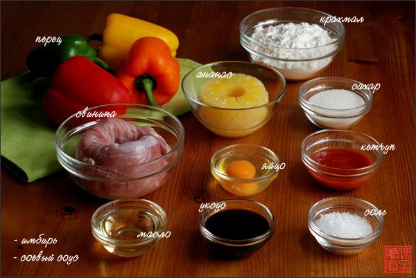 ингредиенты для кисло-сладкой свинины